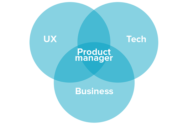 Notes on First 90 Days as a newly-hired Product Manager